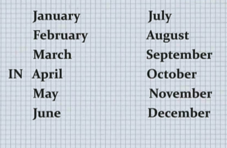 Как называть даты в английском языке ProlinguaRu